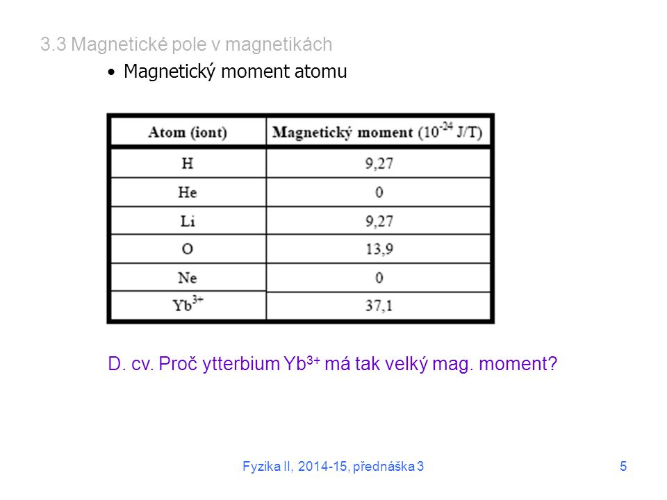 3.3 Magnetické pole v magnetikách Magnetický moment atomu D. cv. Proč ytterbium Yb 3+ má tak velký mag. moment? Fyzika II, 2014-15, přednáška 35
