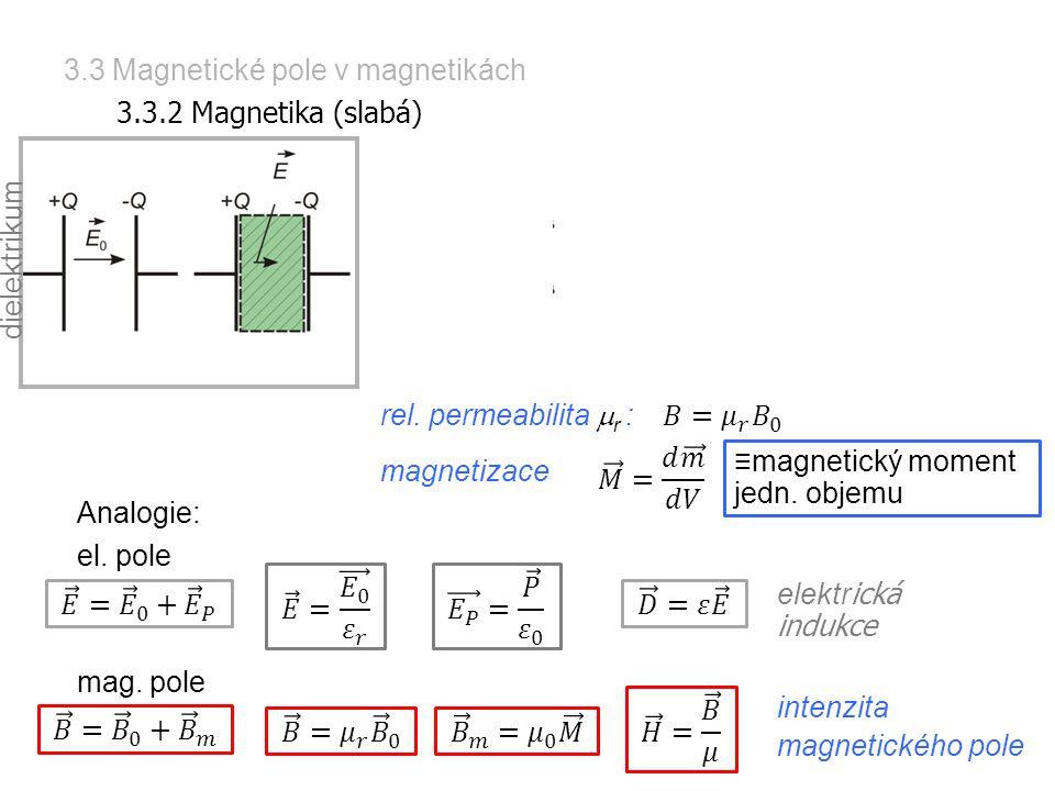 3.3 Magnetické pole v magnetikách 3.3.2 Magnetika (slabá) magnetizace Analogie: el. pole mag. pole rel. permeabilita  r : intenzita magnetického pole