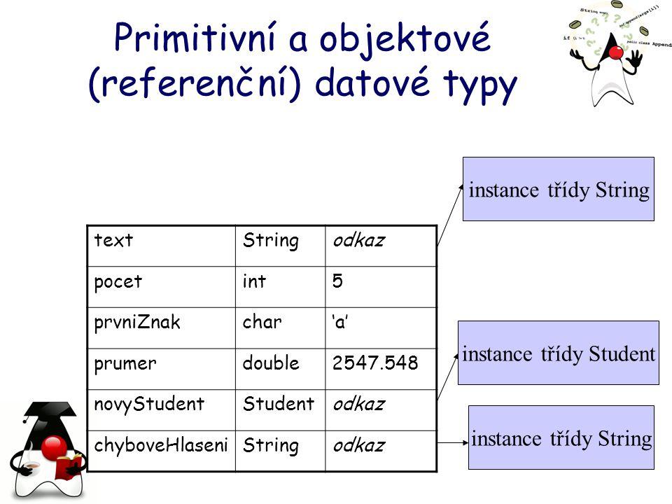 Primitivní a objektové (referenční) datové typy instance třídy String instance třídy Student instance třídy String textStringodkaz pocetint5 prvniZnakchar'a' prumerdouble2547.548 novyStudentStudentodkaz chyboveHlaseniStringodkaz