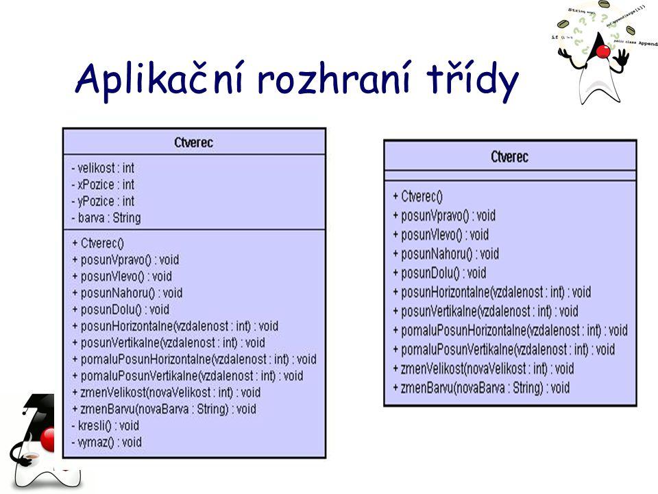 Aplikační rozhraní třídy