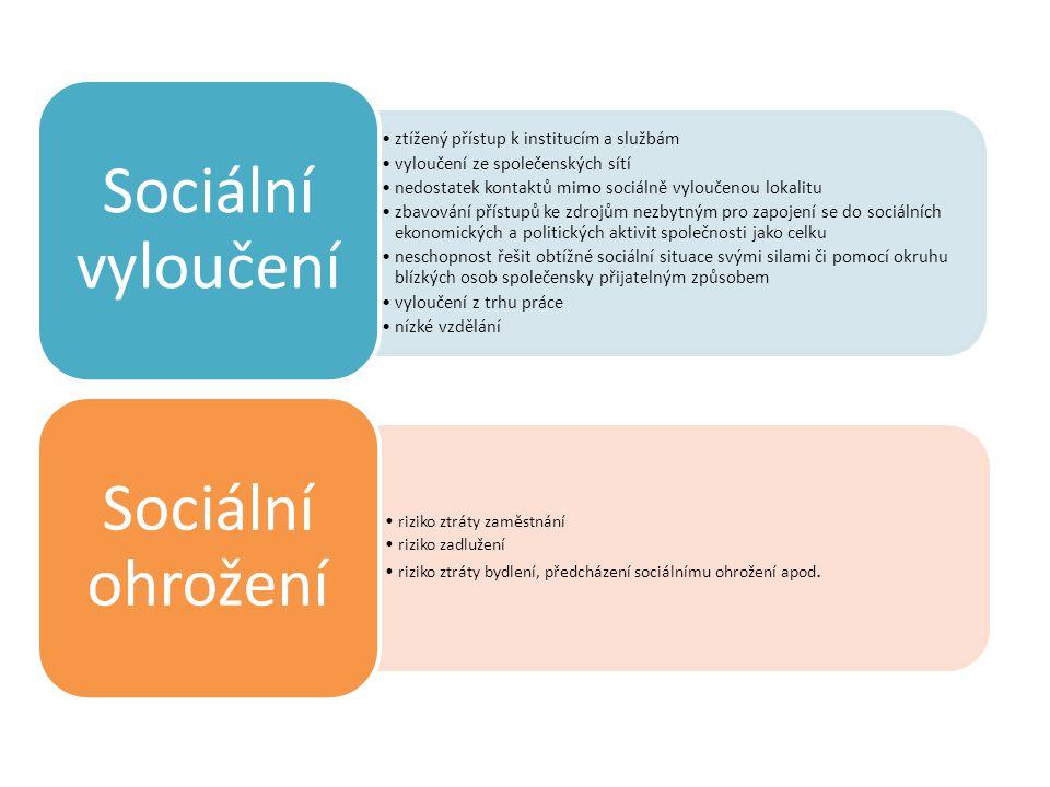 ztížený přístup k institucím a službám vyloučení ze společenských sítí nedostatek kontaktů mimo sociálně vyloučenou lokalitu zbavování přístupů ke zdr