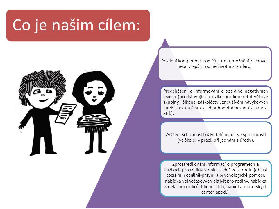 Co je našim cílem: Posílení kompetencí rodičů a tím umožnění zachovat nebo zlepšit rodině životní standard. Předcházení a informování o sociálně negat