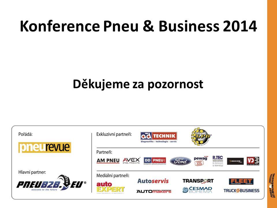 Konference Pneu & Business 2014 Děkujeme za pozornost