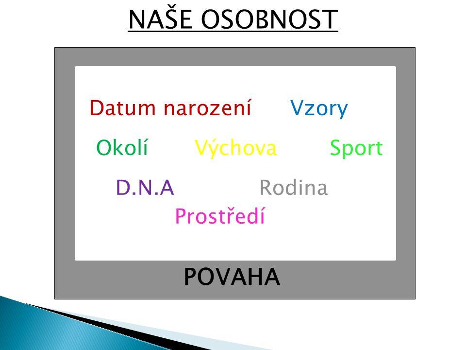 Datum narození Vzory Okolí Výchova Sport D.N.A Rodina Prostředí NAŠE OSOBNOST POVAHA