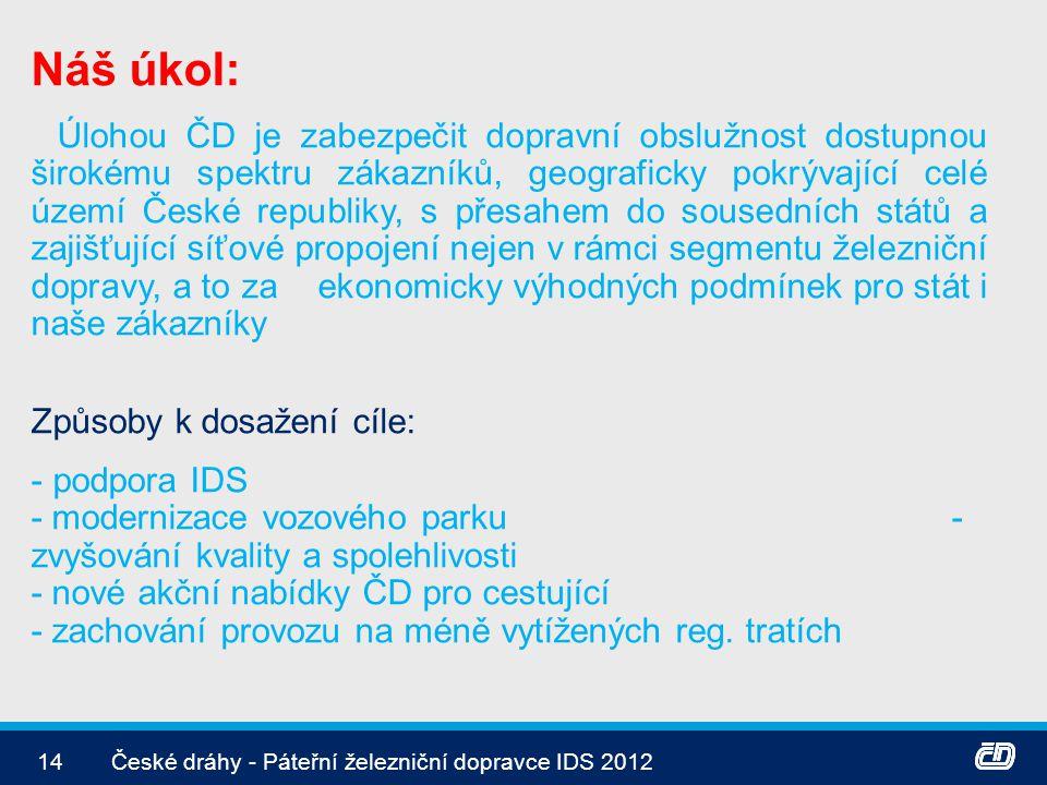 14České dráhy - Páteřní železniční dopravce IDS 2012 Náš úkol: Úlohou ČD je zabezpečit dopravní obslužnost dostupnou širokému spektru zákazníků, geogr