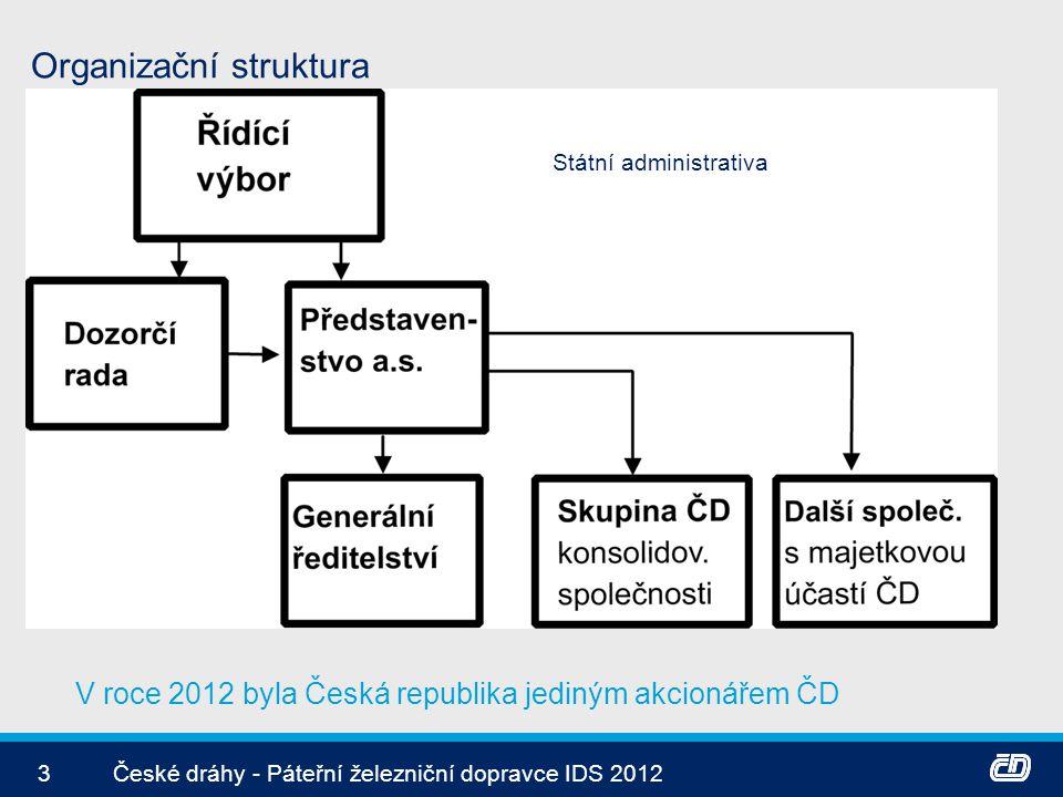 14České dráhy - Páteřní železniční dopravce IDS 2012 Náš úkol: Úlohou ČD je zabezpečit dopravní obslužnost dostupnou širokému spektru zákazníků, geograficky pokrývající celé území České republiky, s přesahem do sousedních států a zajišťující síťové propojení nejen v rámci segmentu železniční dopravy, a to za ekonomicky výhodných podmínek pro stát i naše zákazníky Způsoby k dosažení cíle: - podpora IDS - modernizace vozového parku - zvyšování kvality a spolehlivosti - nové akční nabídky ČD pro cestující - zachování provozu na méně vytížených reg.