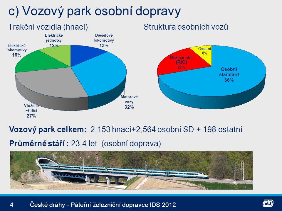 c) Vozový park osobní dopravy. Trakční vozidla (hnací) Struktura osobních vozů 4České dráhy - Páteřní železniční dopravce IDS 2012 Vozový park celkem: