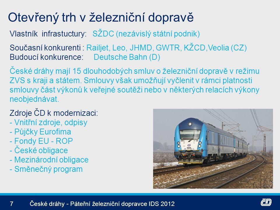 Otevřený trh v železniční dopravě 7České dráhy - Páteřní železniční dopravce IDS 2012 Vlastník infrastuctury: SŽDC (nezávislý státní podnik) Současní