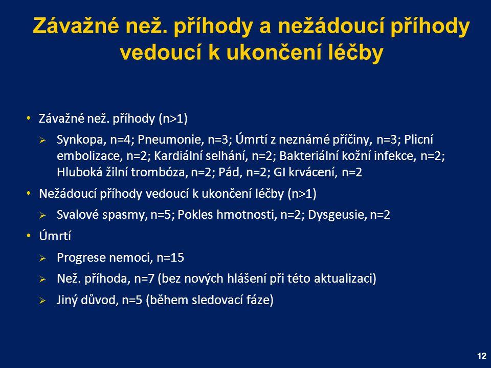 12 Závažné než. příhody a nežádoucí příhody vedoucí k ukončení léčby Závažné než. příhody (n>1)  Synkopa, n=4; Pneumonie, n=3; Úmrtí z neznámé příčin