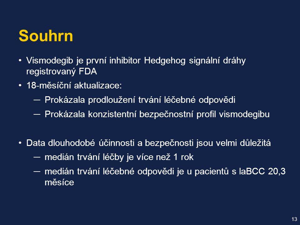 Vismodegib je první inhibitor Hedgehog signální dráhy registrovaný FDA 18-měsíční aktualizace: ─ Prokázala prodloužení trvání léčebné odpovědi ─ Prokázala konzistentní bezpečnostní profil vismodegibu Data dlouhodobé účinnosti a bezpečnosti jsou velmi důležitá ─ medián trvání léčby je více než 1 rok ─ medián trvání léčebné odpovědi je u pacientů s laBCC 20,3 měsíce Souhrn 13