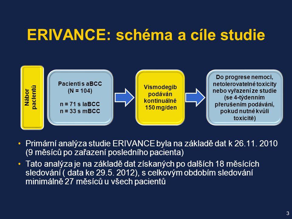 Primární analýza studie ERIVANCE byla na základě dat k 26.11. 2010 (9 měsíců po zařazení posledního pacienta) Tato analýza je na základě dat získaných