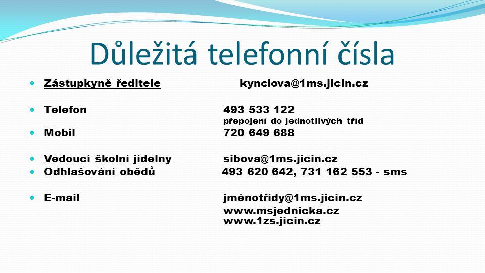 Důležitá telefonní čísla Zástupkyně ředitele kynclova@1ms.jicin.cz Telefon493 533 122 přepojení do jednotlivých tříd Mobil720 649 688 Vedoucí školní jídelny sibova@1ms.jicin.cz Odhlašování obědů 493 620 642, 731 162 553 - sms E-mailjménotřídy@1ms.jicin.cz www.msjednicka.cz www.1zs.jicin.cz