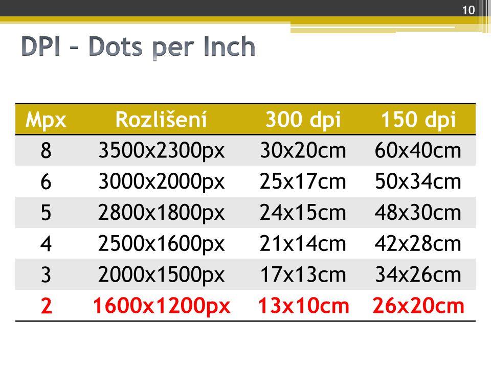 MpxRozlišení300 dpi150 dpi 8 3500x2300px30x20cm60x40cm 6 3000x2000px25x17cm50x34cm 5 2800x1800px24x15cm48x30cm 4 2500x1600px21x14cm42x28cm 3 2000x1500