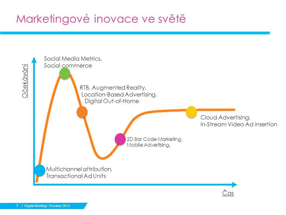 Automatizace procesů v marketingu 14 / Digital Briefing / Prosinec 2013 Media planning Media buying Landing page Retargeting Kliky ↑ Konverze ↑ Konverze ↑ Kliky ↑ Konverze ↑