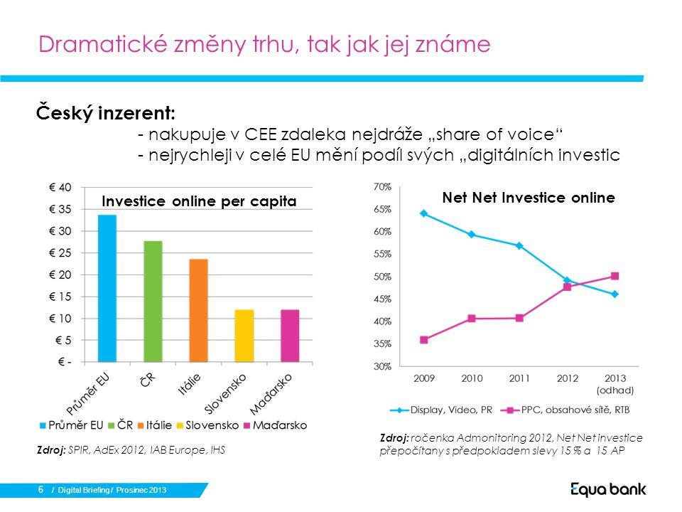 """6 / Digital Briefing / Prosinec 2013 6 Dramatické změny trhu, tak jak jej známe Zdroj: SPIR, AdEx 2012, IAB Europe, IHS Český inzerent: - nakupuje v CEE zdaleka nejdráže """"share of voice - nejrychleji v celé EU mění podíl svých """"digitálních investic Net Net Investice online Zdroj: ročenka Admonitoring 2012, Net Net investice přepočítany s předpokladem slevy 15 % a 15 AP Investice online per capita"""