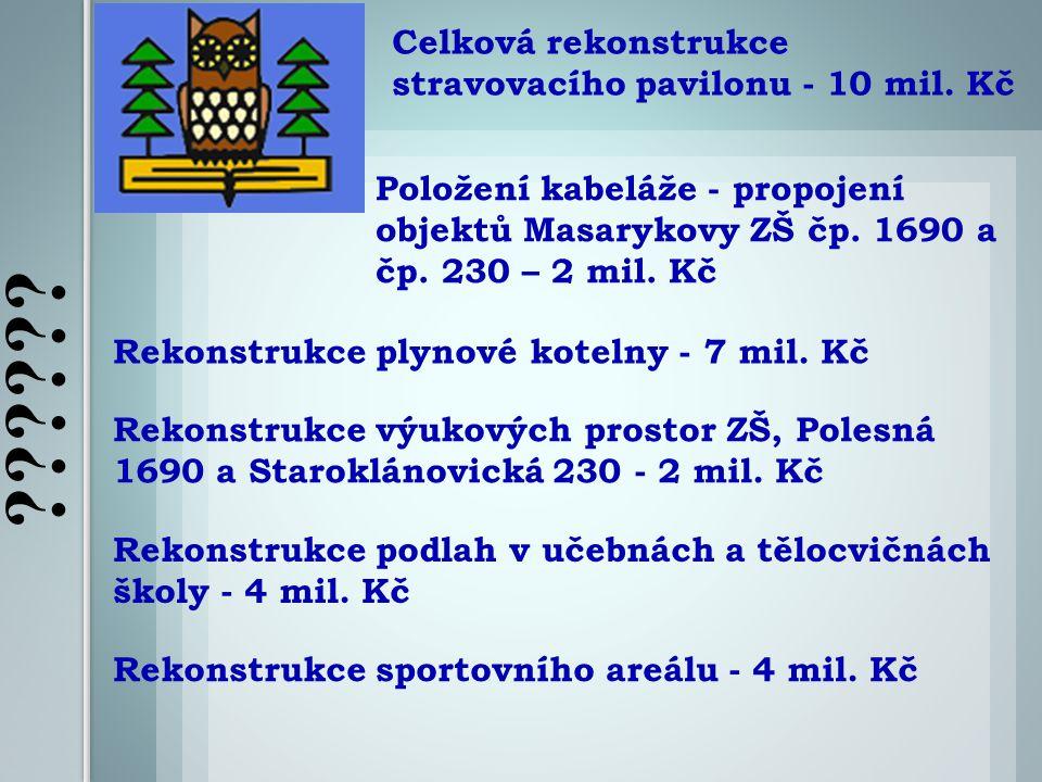 Celková rekonstrukce stravovacího pavilonu - 10 mil. Kč Položení kabeláže - propojení objektů Masarykovy ZŠ čp. 1690 a čp. 230 – 2 mil. Kč Rekonstrukc