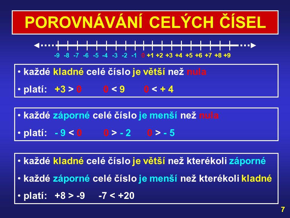 VYZKOUŠEJ SI : ZNÁZORNI NA ČÍSELNÉ OSE TATO CELÁ ČÍSLA: +1, -3, +3, +7, -6, -8, +9 +2-80+4+6+8-4-6+1+3+5+7+9-2-3-5-7-9 ŘEŠENÍ: +2-80+4+6+8-4-6+1+3+5+7+9-2-3-5-7-9 6