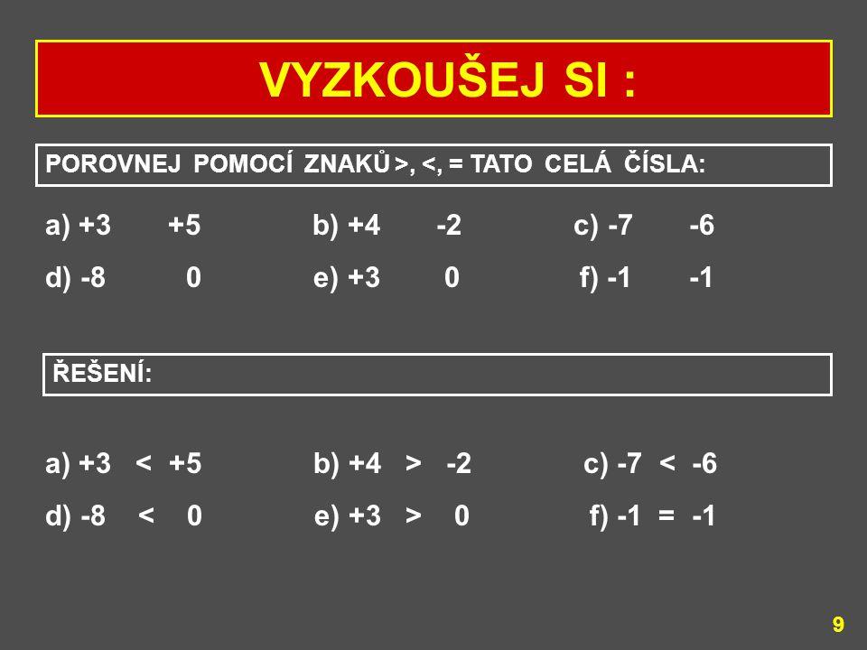 POROVNÁVÁNÍ CELÝCH ČÍSEL +2-80+4+6+8-4-6+1+3+5+7+9-2-3-5-7-9 SHRNUTÍ: ze dvou čísel je menší to, které je na číselné ose zobrazeno více vlevo čísla jsou na číselné ose uspořádána vzestupně zleva doprava platí: +2 4 - 9 - 4 8