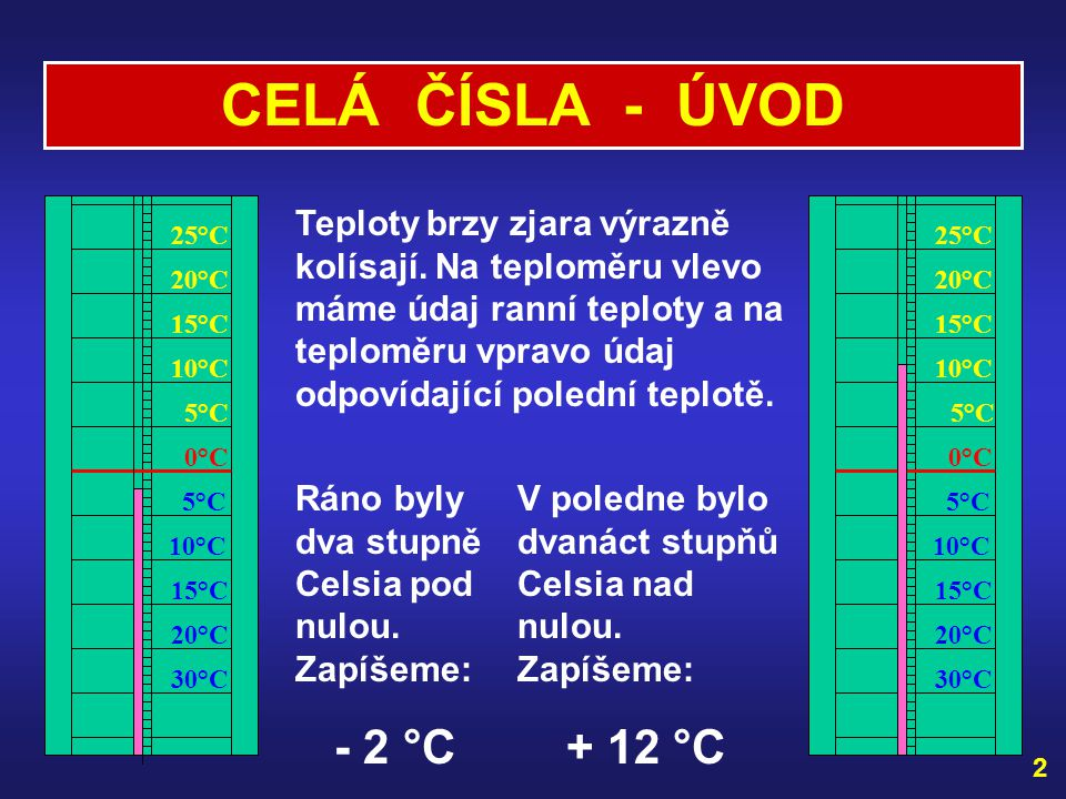 CELÁ ČÍSLA - ÚVOD 0°C 10°C 5°C 15°C 20°C 25°C 5°C 10°C 15°C 20°C 30°C Teploty brzy zjara výrazně kolísají.