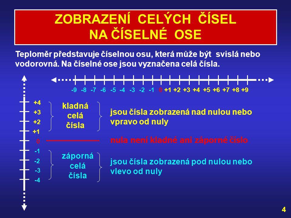 ABSOLUTNÍ HODNOTA CELÝCH ČÍSEL +2-80+4+6+8-4-6+1+3+5+7+9-2-3-5-7-9 ABSOLUTNÍ HODNOTA KLADNÉHO ČÍSLA JE ČÍSLO SAMO: I + 2 I = 2 I + 5 I = 5 I + 9 I = 9 ABSOLUTNÍ HODNOTA ZÁPORNÉHO ČÍSLA JE ČÍSLO K NĚMU OPAČNÉ: I - 2 I = 2 I - 5 I = 5 I - 9 I = 9 ABSOLUTNÍ HODNOTA NULY JE NULA: I 0 I = 0 14