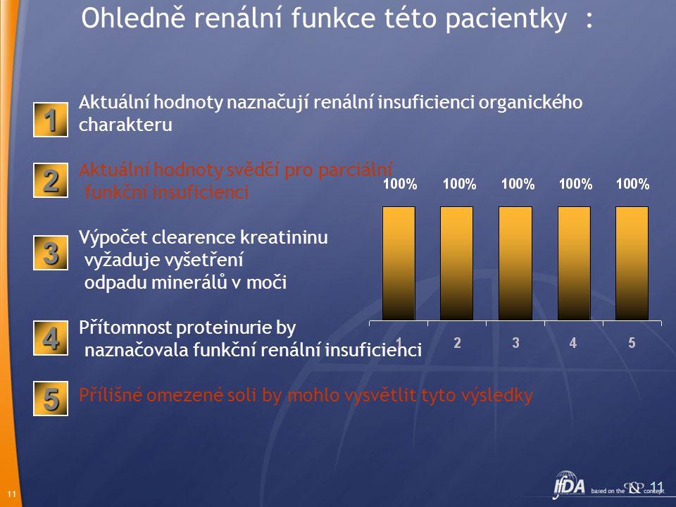 11 Ohledně renální funkce této pacientky : Aktuální hodnoty naznačují renální insuficienci organického charakteru Aktuální hodnoty svědčí pro parciální funkční insuficienci Výpočet clearence kreatininu vyžaduje vyšetření odpadu minerálů v moči Přítomnost proteinurie by naznačovala funkční renální insuficienci Přílišné omezené soli by mohlo vysvětlit tyto výsledky 2 1 3 5 4