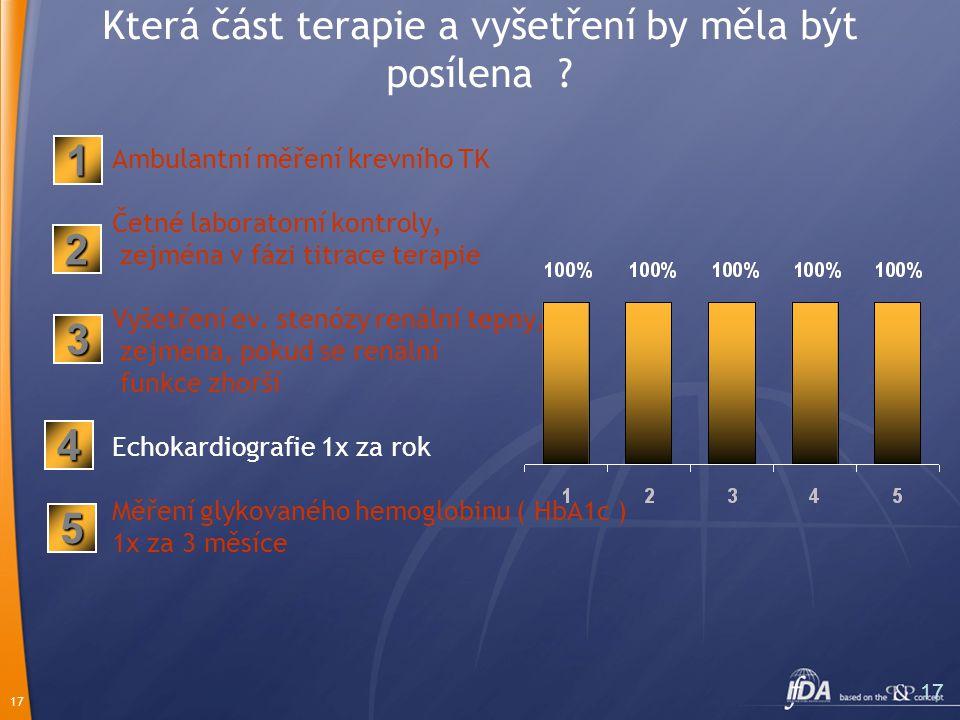 17 Která část terapie a vyšetření by měla být posílena ? Ambulantní měření krevního TK Četné laboratorní kontroly, zejména v fázi titrace terapie Vyše