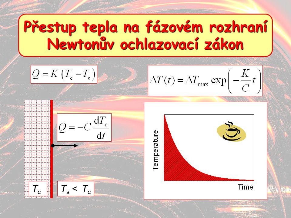 14 Přestup tepla na fázovém rozhraní Newtonův ochlazovací zákon TcTc T s < T c