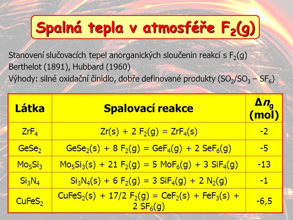 19 Spalná tepla v atmosféře F 2 (g) LátkaSpalovací reakce Δn g (mol) ZrF 4 Zr(s) + 2 F 2 (g) = ZrF 4 (s)-2 GeSe 2 GeSe 2 (s) + 8 F 2 (g) = GeF 4 (g) +