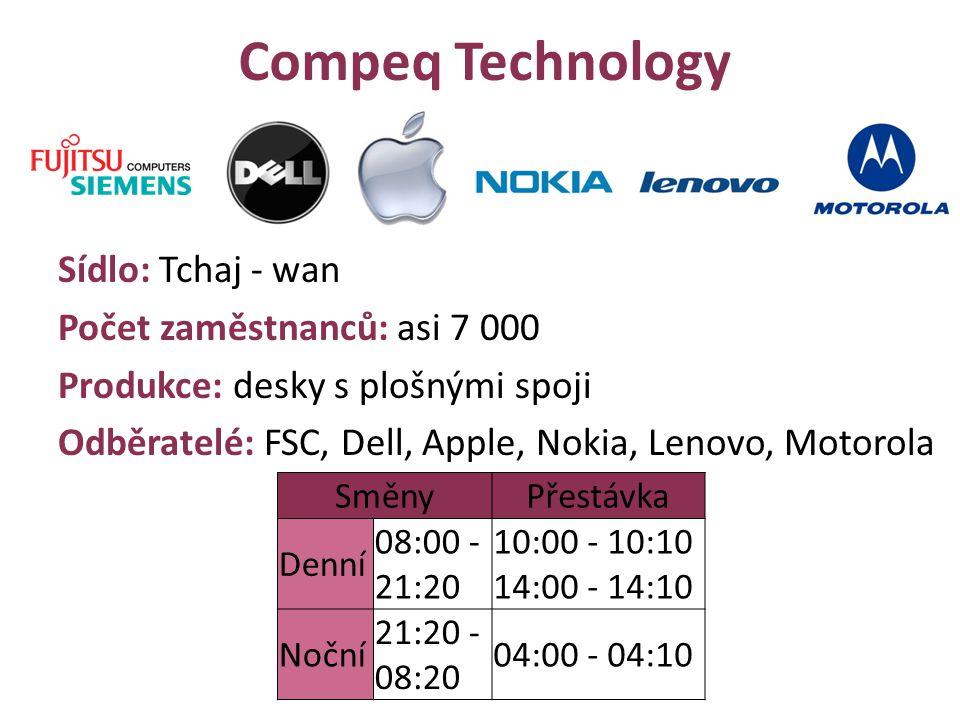 Compeq Technology Sídlo: Tchaj - wan Počet zaměstnanců: asi 7 000 Produkce: desky s plošnými spoji Odběratelé: FSC, Dell, Apple, Nokia, Lenovo, Motoro