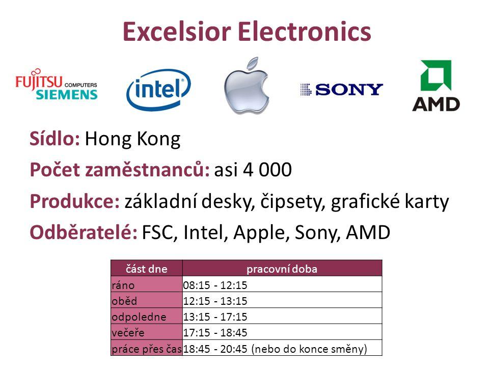 Excelsior Electronics Sídlo: Hong Kong Počet zaměstnanců: asi 4 000 Produkce: základní desky, čipsety, grafické karty Odběratelé: FSC, Intel, Apple, S
