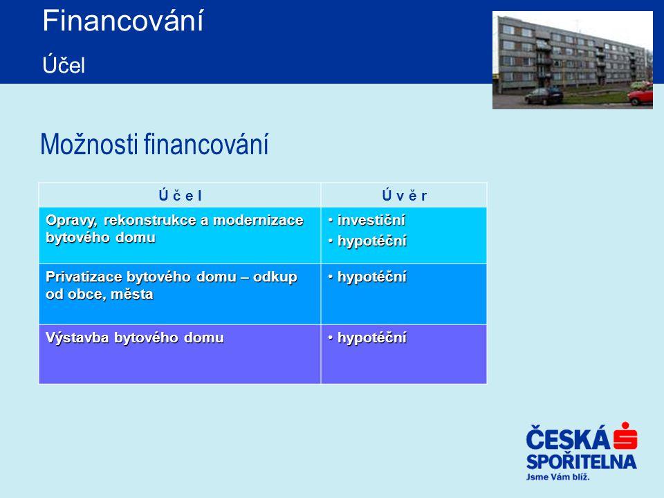 Financování Účel Možnosti financování Ú č e lÚ v ě r Opravy, rekonstrukce a modernizace bytového domu investiční investiční hypotéční hypotéční Privat
