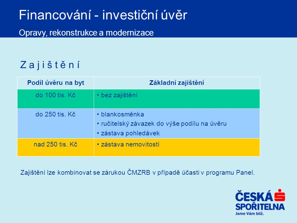 Financování - investiční úvěr Opravy, rekonstrukce a modernizace Zajištění lze kombinovat se zárukou ČMZRB v případě účasti v programu Panel. Podíl úv