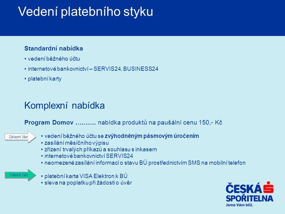 Investování Možnosti vyššího zhodnocení volných finančních prostředků Termínované vklady s individuální úrokovou sazbou Fondy Investiční společnosti České spořitelny Investice do dluhopisů