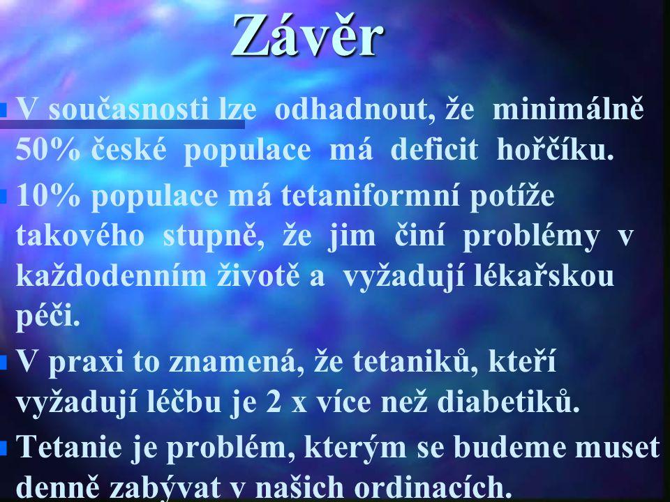 Závěr V současnosti lze odhadnout, že minimálně 50% české populace má deficit hořčíku. 10% populace má tetaniformní potíže takového stupně, že jim čin