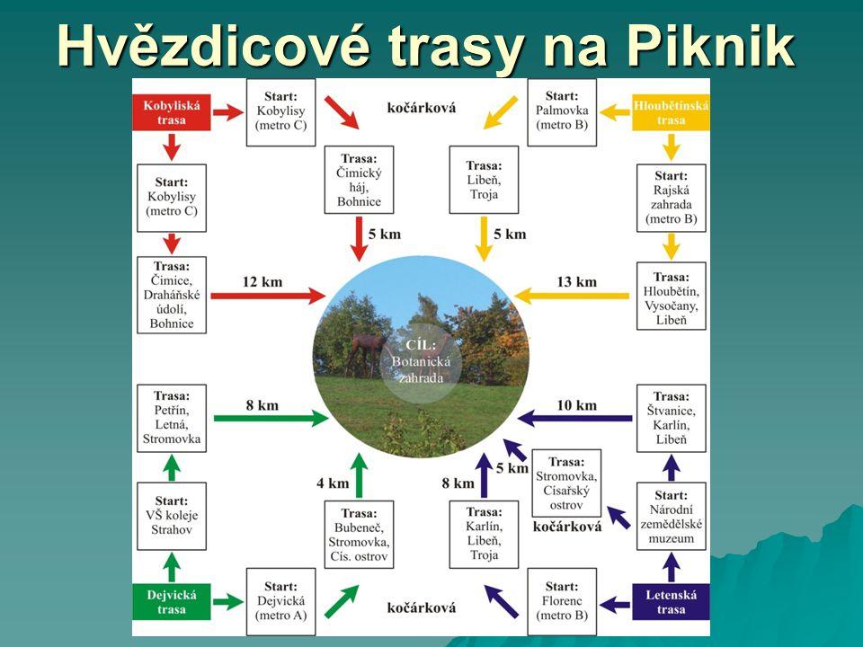 Hvězdicové trasy na Piknik