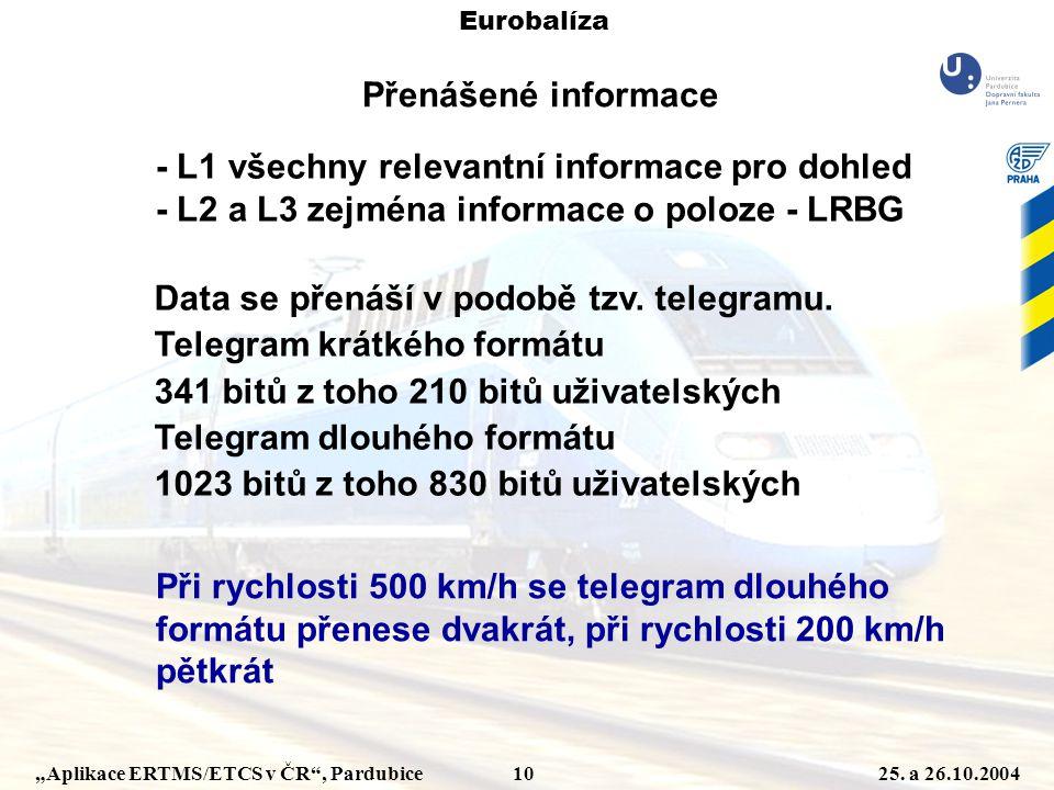 """""""Aplikace ERTMS/ETCS v ČR"""", Pardubice 1025. a 26.10.2004 Eurobalíza Přenášené informace - L1 všechny relevantní informace pro dohled - L2 a L3 zejména"""