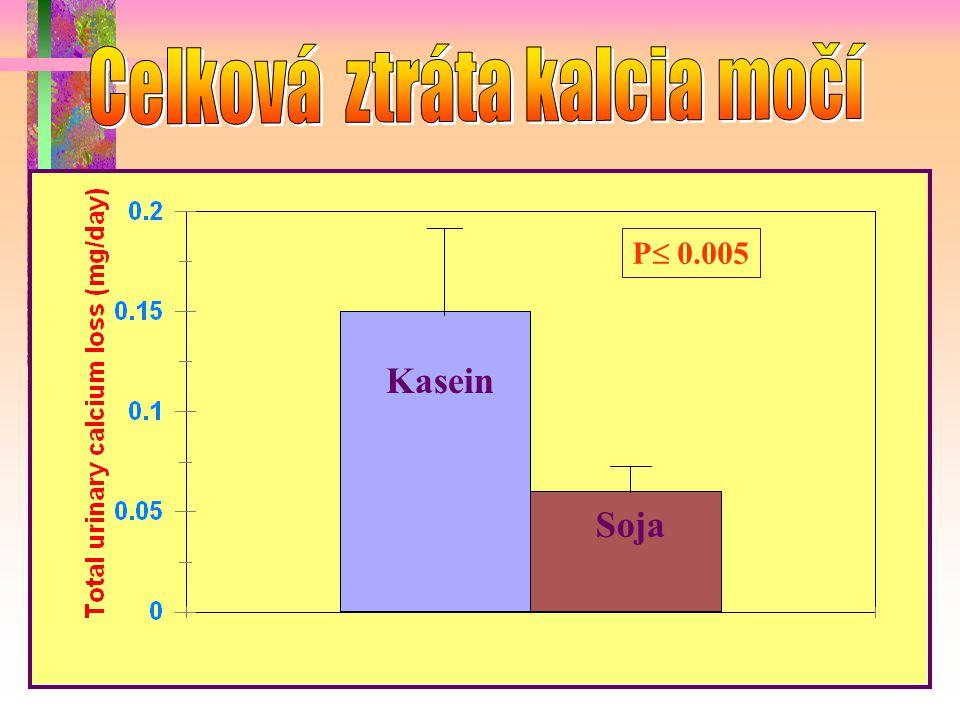 Kasein Soja P  0.005