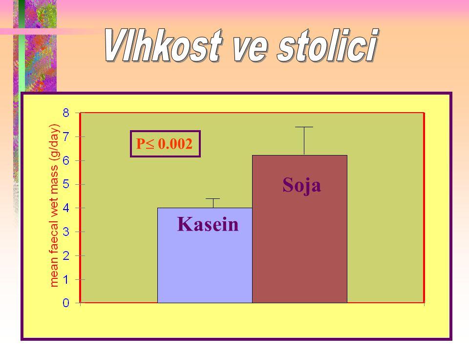 Kasein Soja P  0.002