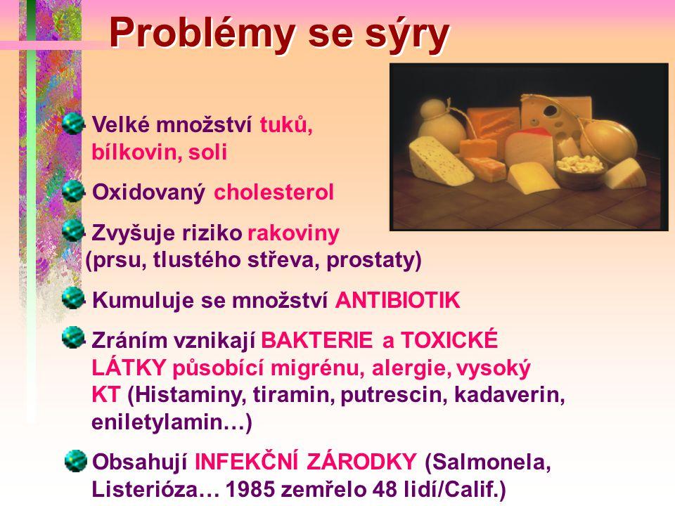 Problémy se sýry - Velké množství tuků, bílkovin, soli - Oxidovaný cholesterol - Zvyšuje riziko rakoviny (prsu, tlustého střeva, prostaty) - Kumuluje