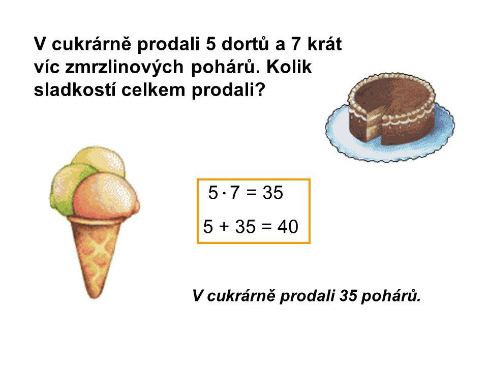 V cukrárně prodali 5 dortů a 7 krát víc zmrzlinových pohárů. Kolik sladkostí celkem prodali? V cukrárně prodali 35 pohárů. 5 · 7 = 35 5 + 35 = 40