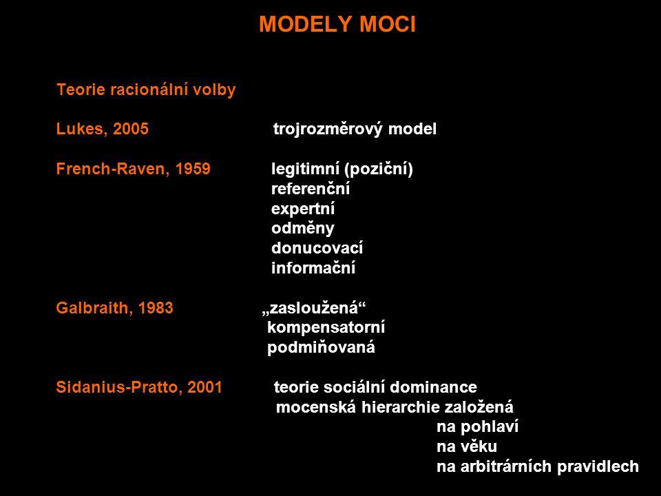 """MODELY MOCI Teorie racionální volby Lukes, 2005 trojrozměrový model French-Raven, 1959 legitimní (poziční) referenční expertní odměny donucovací informační Galbraith, 1983 """"zasloužená kompensatorní podmiňovaná Sidanius-Pratto, 2001 teorie sociální dominance mocenská hierarchie založená na pohlaví na věku na arbitrárních pravidlech"""