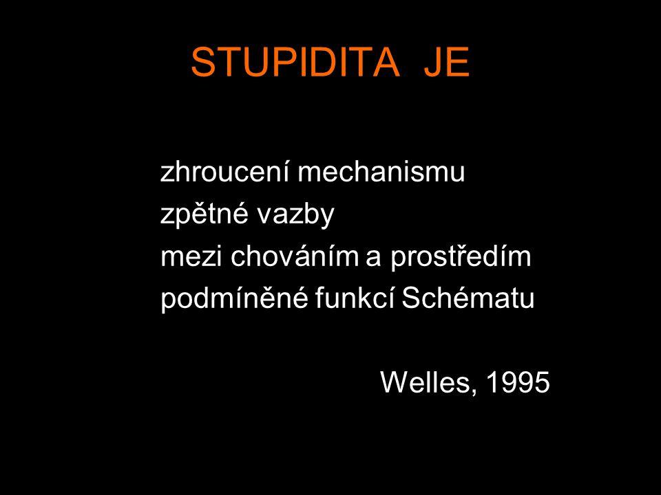 STUPIDITA JE zhroucení mechanismu zpětné vazby mezi chováním a prostředím podmíněné funkcí Schématu Welles, 1995