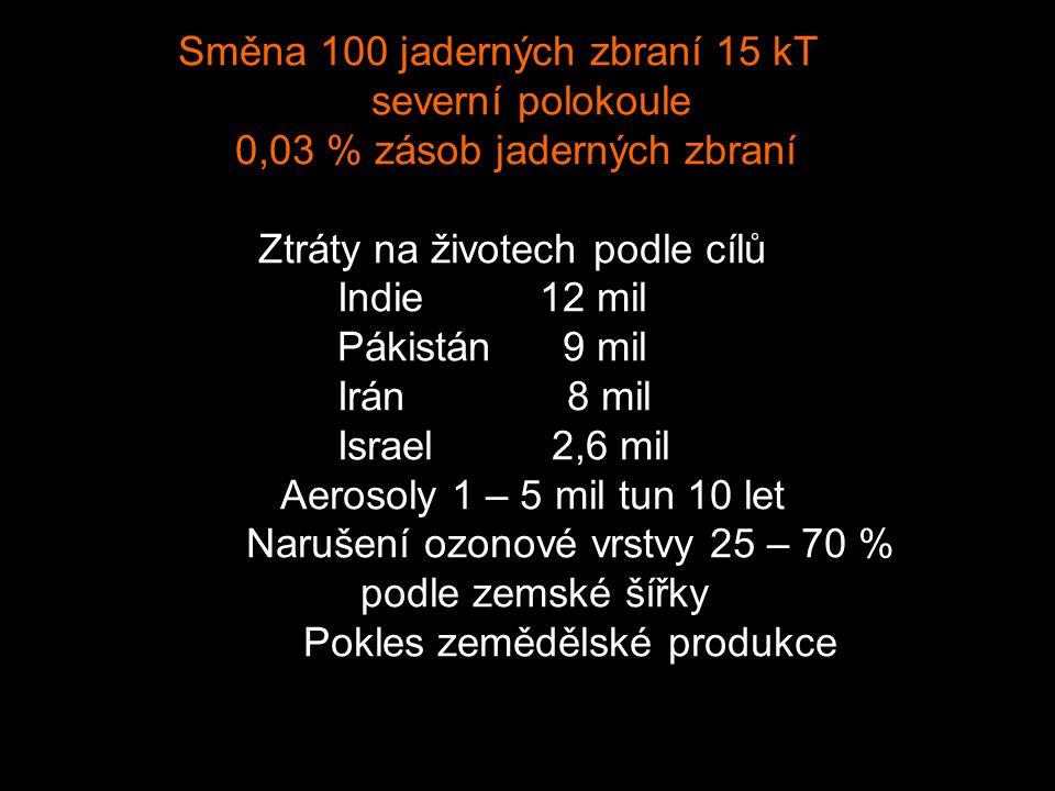Směna 100 jaderných zbraní 15 kT severní polokoule 0,03 % zásob jaderných zbraní Ztráty na životech podle cílů Indie 12 mil Pákistán 9 mil Irán 8 mil Israel 2,6 mil Aerosoly 1 – 5 mil tun 10 let Narušení ozonové vrstvy 25 – 70 % podle zemské šířky Pokles zemědělské produkce