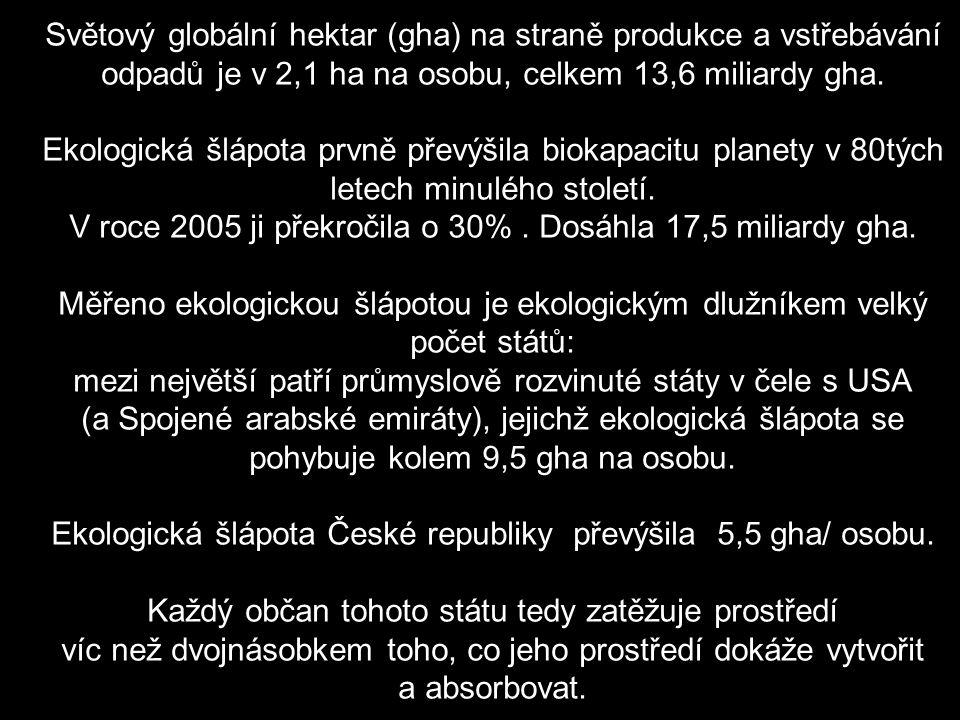 Světový globální hektar (gha) na straně produkce a vstřebávání odpadů je v 2,1 ha na osobu, celkem 13,6 miliardy gha.