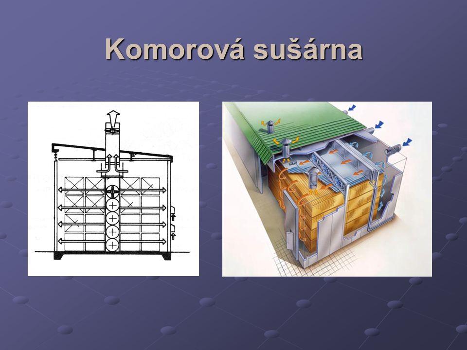 Tunelové sušárny.Slouží k sušení dřeva. Je charakterizována nepřetržitým sušícím procesem.