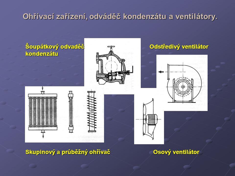 Ohřívací zařízení, odváděč kondenzátu a ventilátory. Šoupátkový odvaděč kondenzátu Odstředivý ventilátor Osový ventilátor Skupinový a průběžný ohřívač