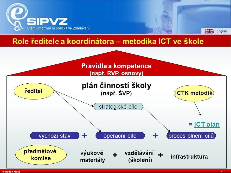 © Radek Maca4 plán činností školy (např. ŠVP) Role ředitele a koordinátora – metodika ICT ve škole Pravidla a kompetence (např. RVP, osnovy) = ICT plá