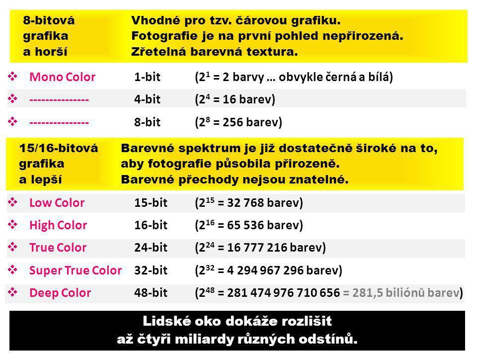  Mono Color  ---------------  Low Color  High Color  True Color  Super True Color  Deep Color 1-bit (2 1 = 2 barvy … obvykle černá a bílá) 4-bit (2 4 = 16 barev) 8-bit (2 8 = 256 barev) 15-bit (2 15 = 32 768 barev) 16-bit (2 16 = 65 536 barev) 24-bit (2 24 = 16 777 216 barev) 32-bit(2 32 = 4 294 967 296 barev) 48-bit(2 48 = 281 474 976 710 656 = 281,5 biliónů barev) Lidské oko dokáže rozlišit až čtyři miliardy různých odstínů.