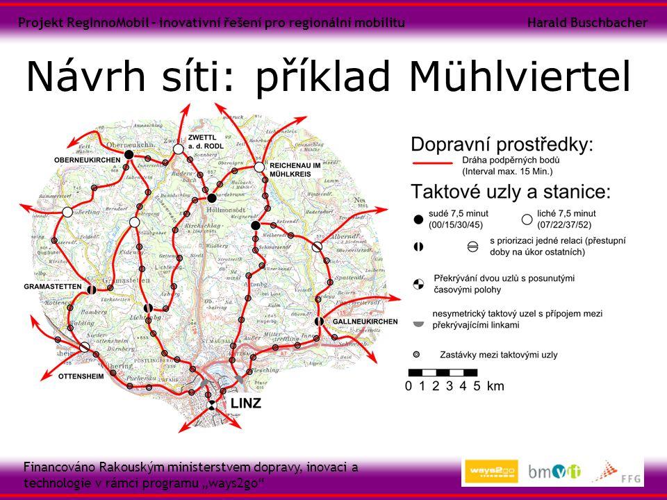 Projekt RegInnoMobil – inovativní řešení pro regionální mobilituHarald Buschbacher Financováno Rakouským ministerstvem dopravy, inovaci a technologie