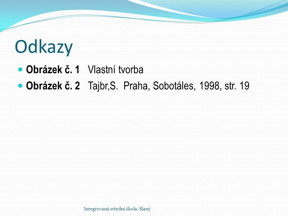 Odkazy Obrázek č. 1 Vlastní tvorba Obrázek č. 2 Tajbr,S. Praha, Sobotáles, 1998, str. 19 Integrovaná střední škola, Slaný